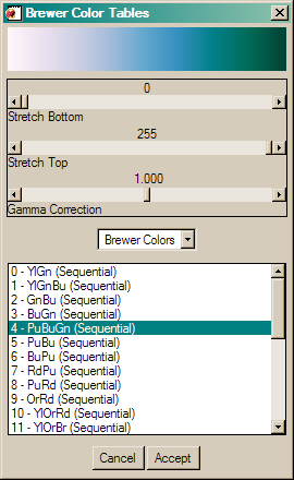 XCOLORS displaying Brewer color tables.